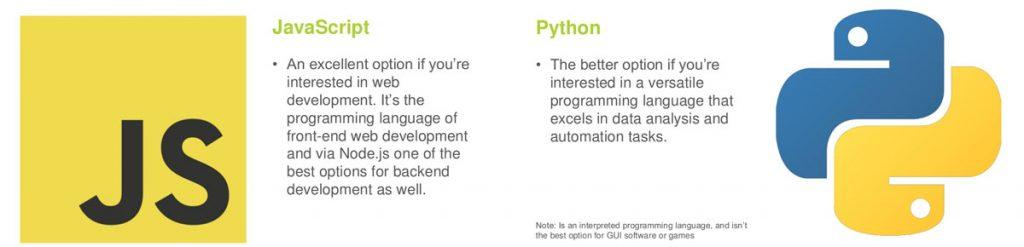 Quel langage de programmation apprendre pour le SEO